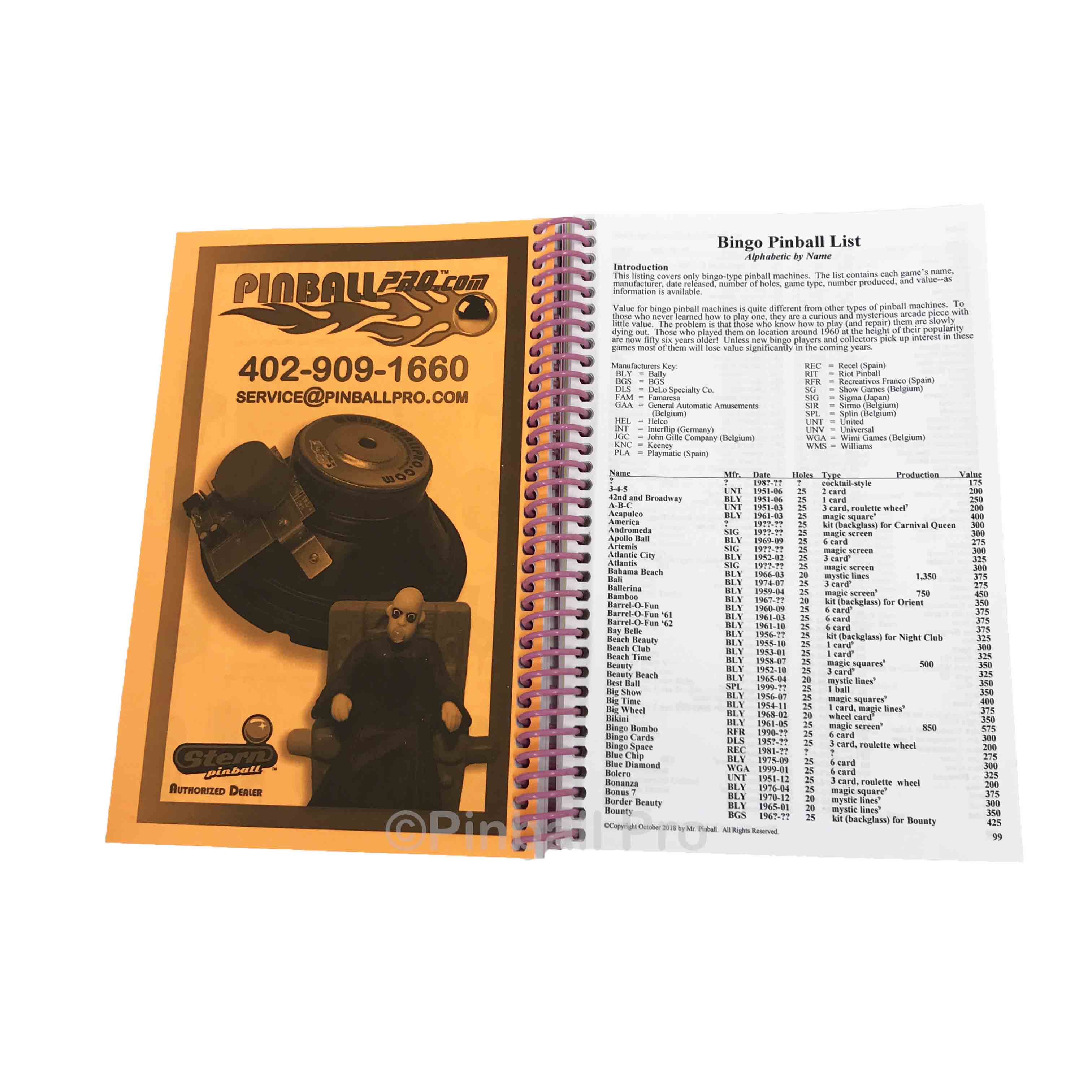 13 Manuals and references (Pinball)